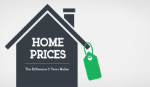 VIDEO: Home Prices ‐ The Difference 5 Years Makes
